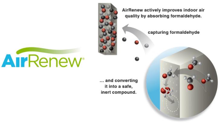 air-renew